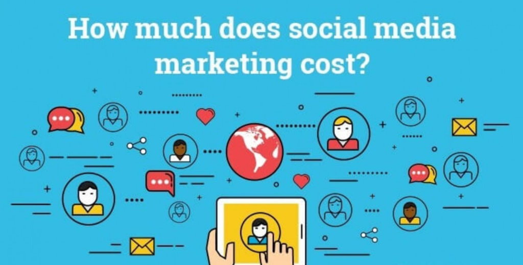 How Much Does Social Media Marketing Cost in 2021?